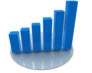 Graph data growth bar
